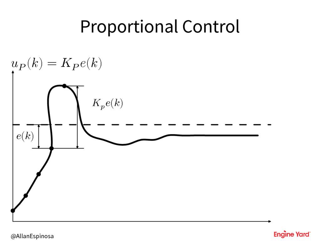 @AllanEspinosa Proportional Control u () = u ()...