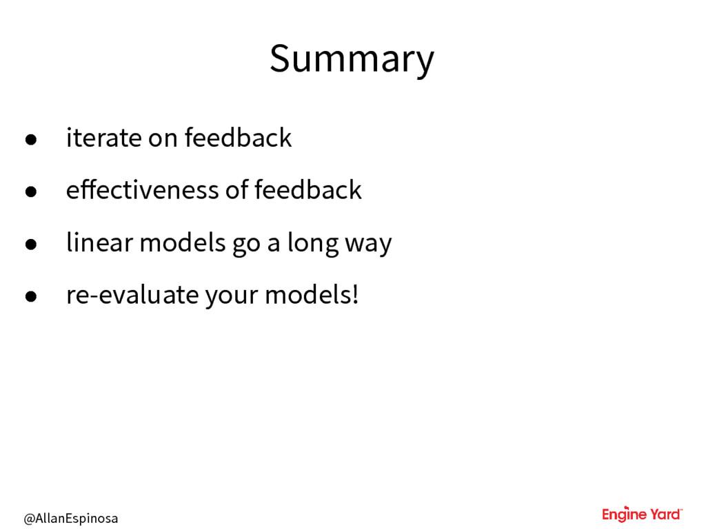 @AllanEspinosa Summary • iterate on feedback • ...