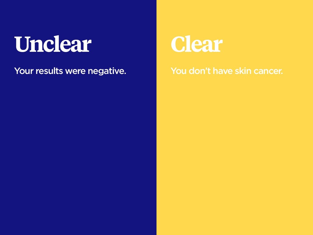 Unclear Your results were negative. Clear You d...