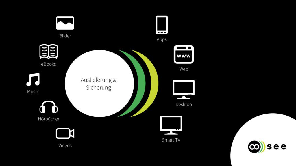 Bilder eBooks Hörbücher Musik Videos Apps Web D...