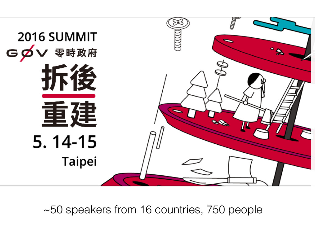 ~50 speakers from 16 countries, 750 people