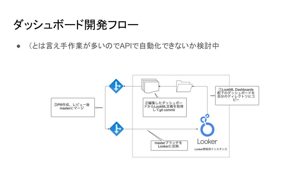 ダッシュボード開発フロー ● (とは言え手作業が多いのでAPIで自動化できないか検討中