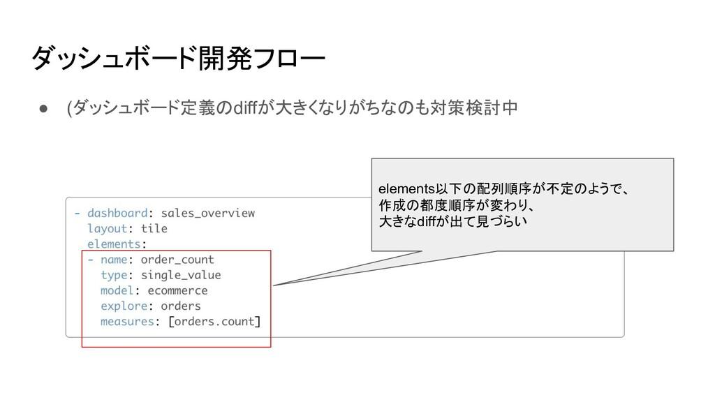 ダッシュボード開発フロー ● (ダッシュボード定義のdiffが大きくなりがちなのも対策検討中 ...