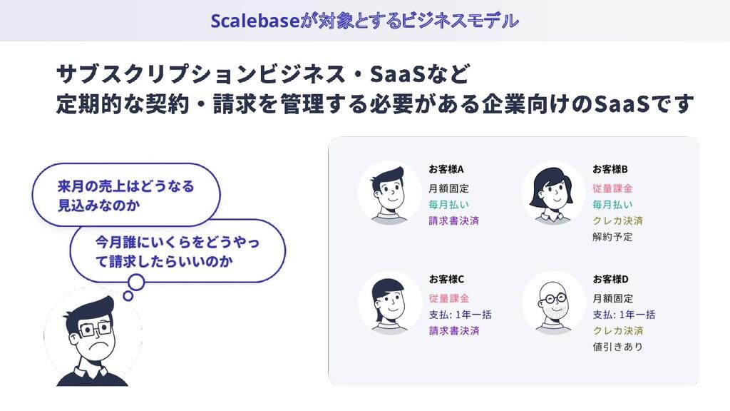 Scalebaseが対象とするビジネスモデル
