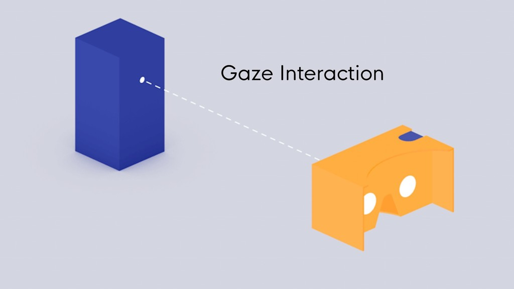 Gaze Interaction