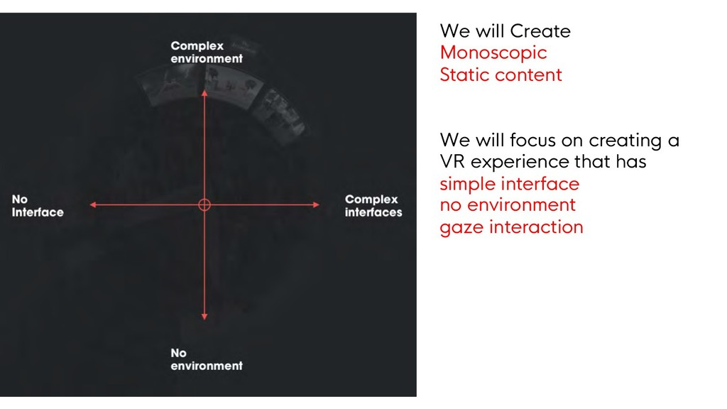We will Create Monoscopic Static content We wil...