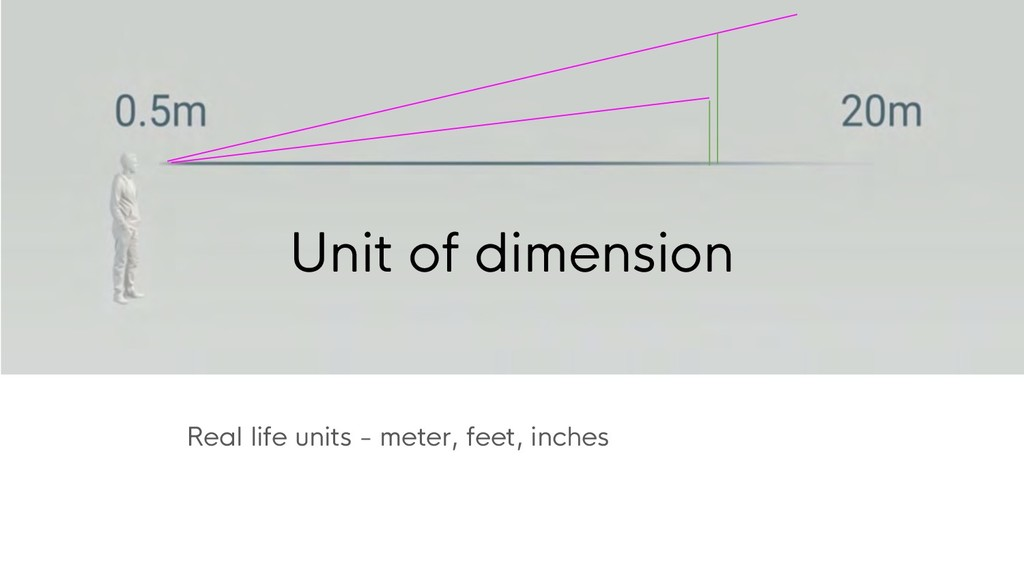Real life units - meter, feet, inches Unit of d...