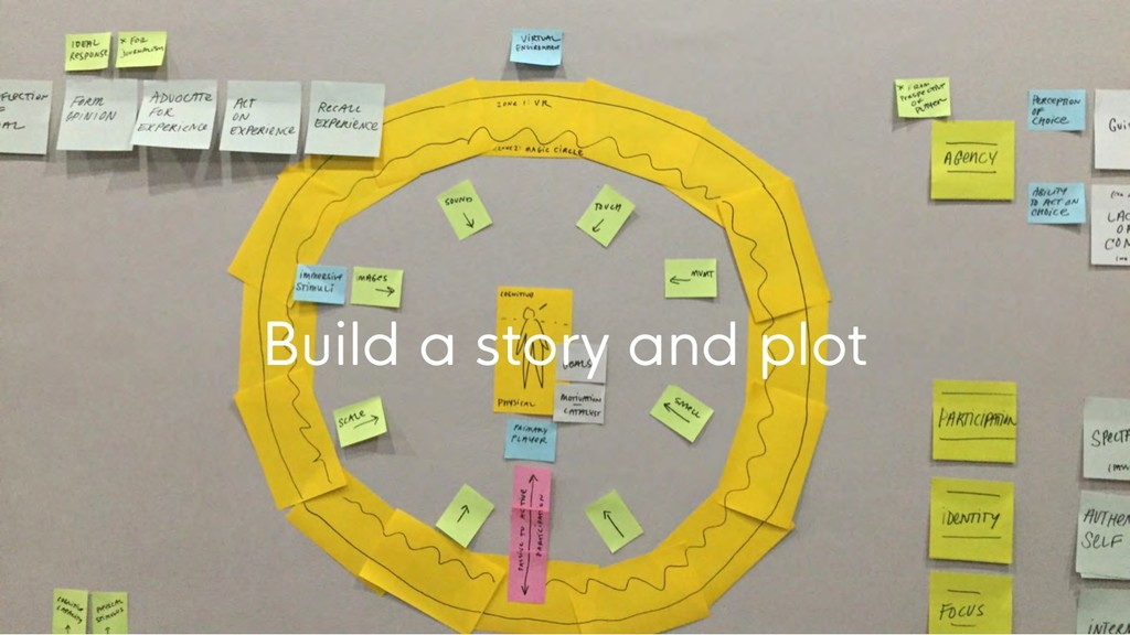 Build a story and plot