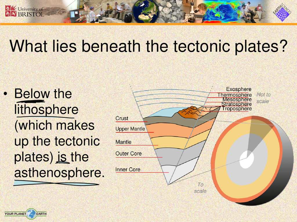 What lies beneath the tectonic plates? • Below ...