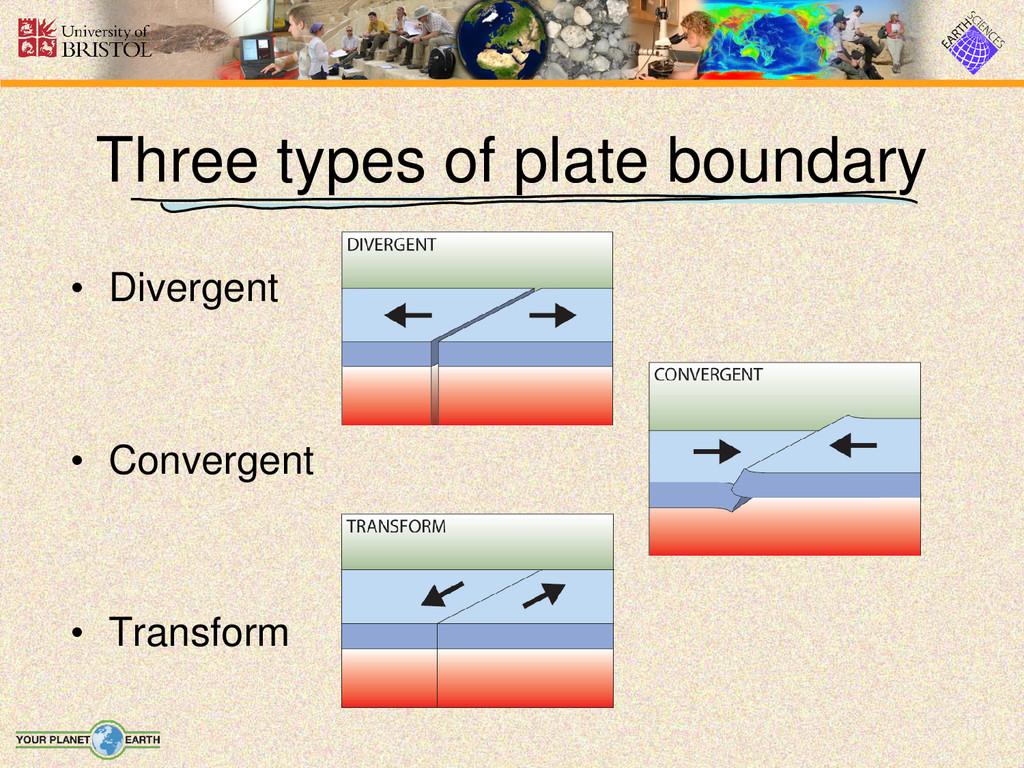 • Divergent • Convergent • Transform Three type...