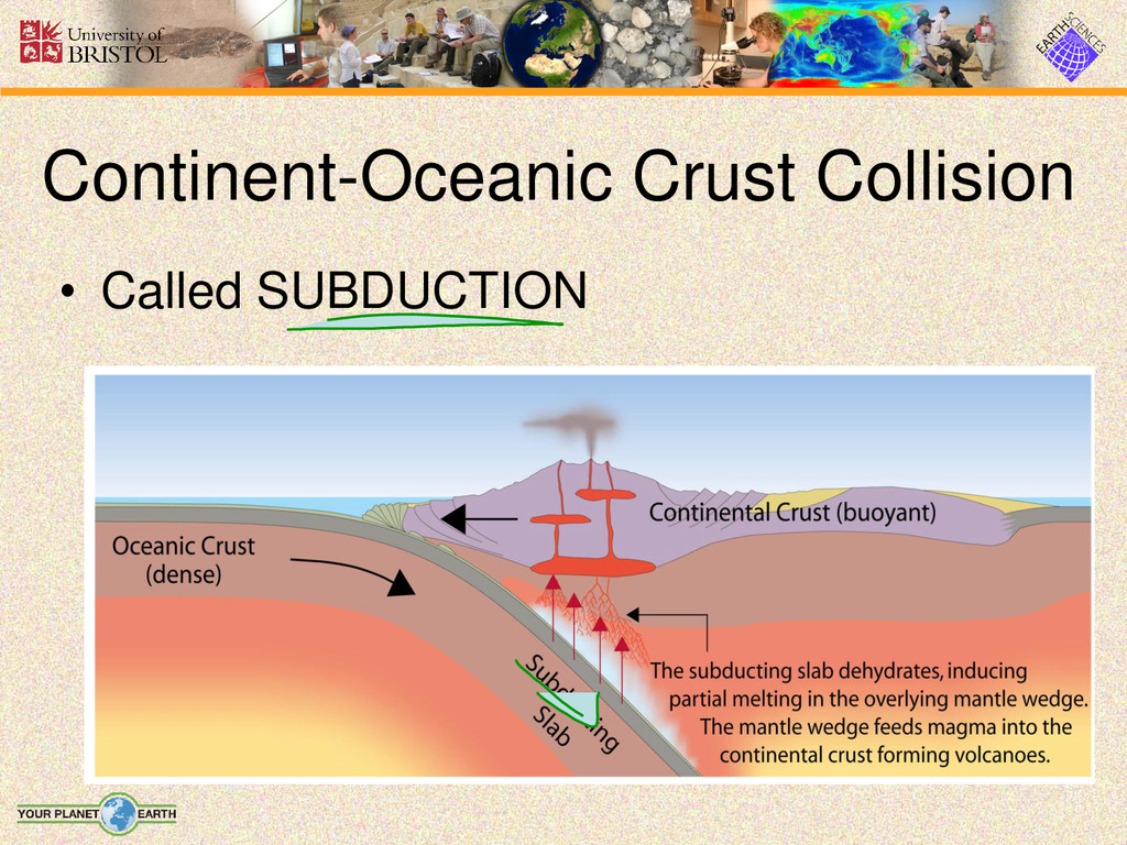 • Called SUBDUCTION Continent-Oceanic Crust Col...