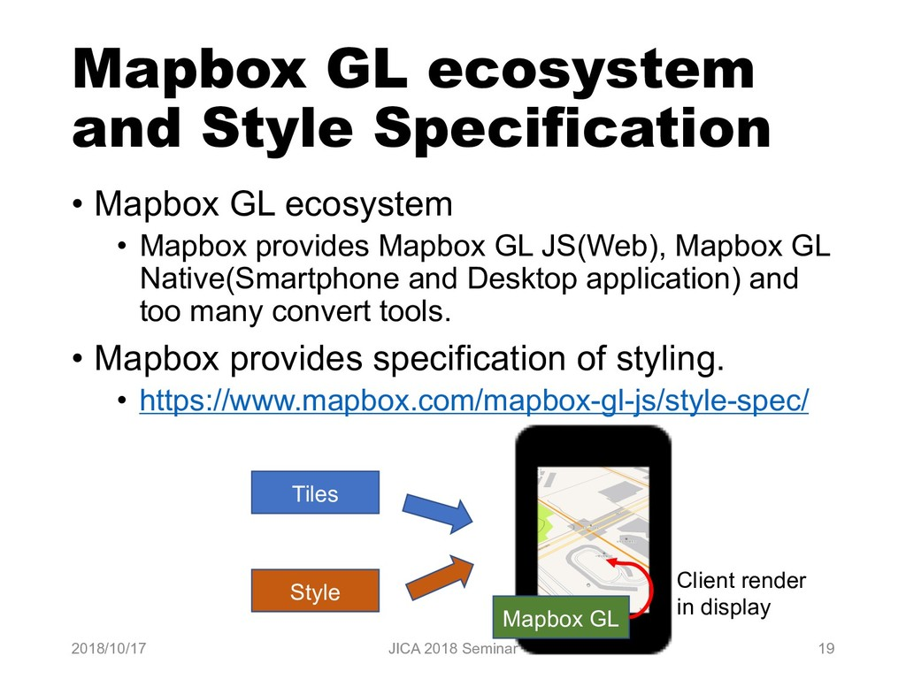 Mapbox GL ecosystem and Style Specification • M...