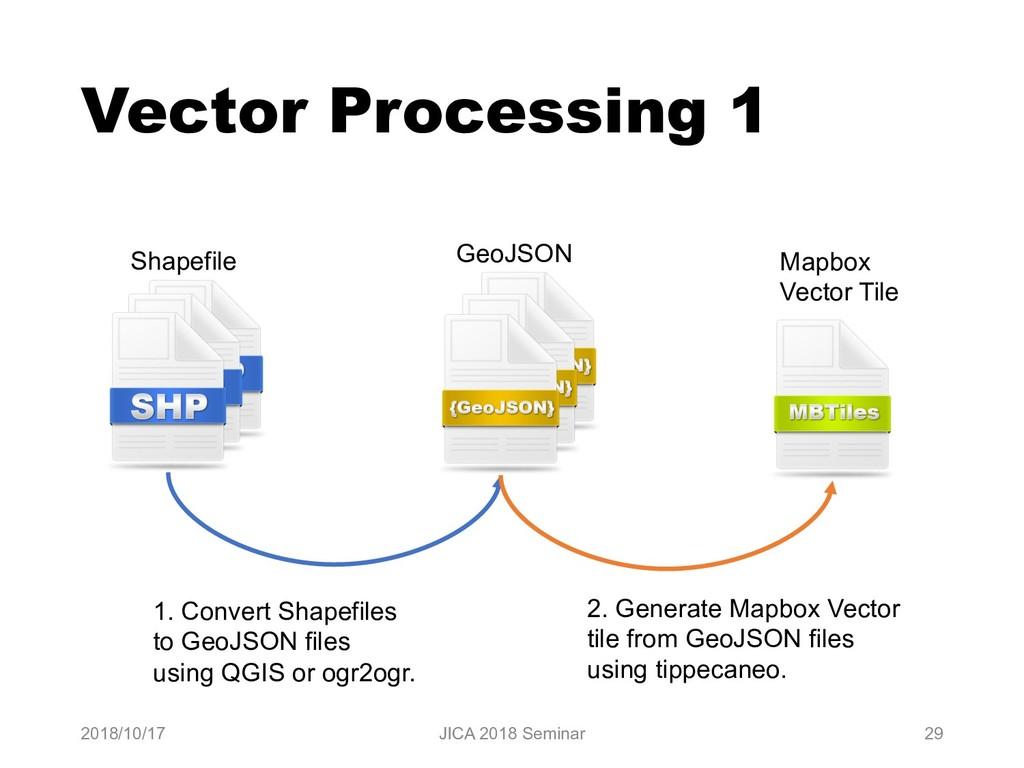 Vector Processing 1 2018/10/17 JICA 2018 Semina...