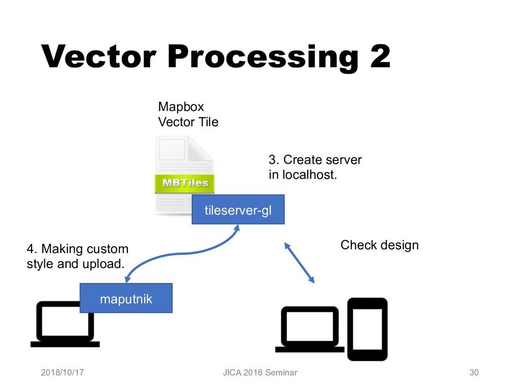 Vector Processing 2 2018/10/17 JICA 2018 Semina...