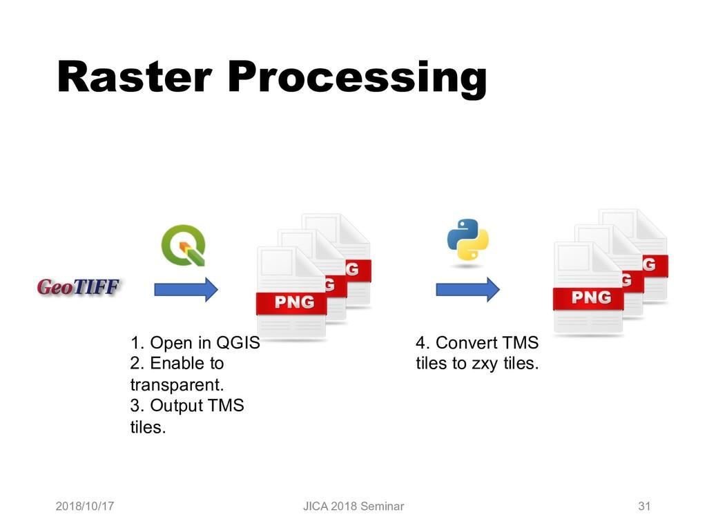 Raster Processing 2018/10/17 JICA 2018 Seminar ...