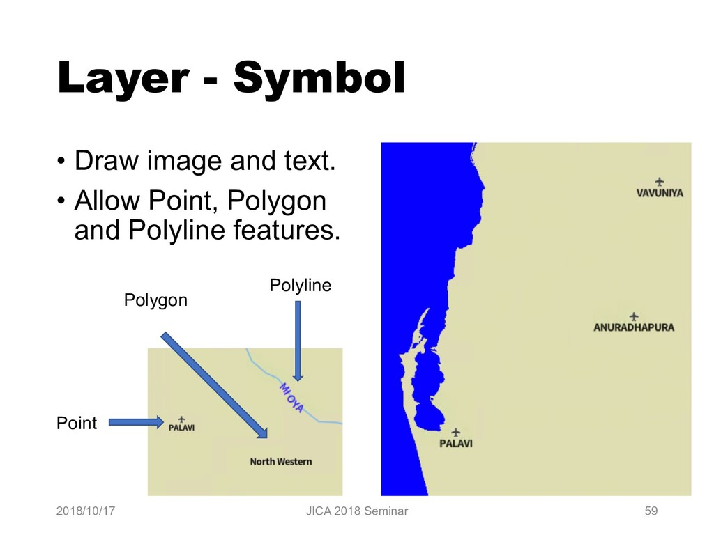Layer - Symbol • Draw image and text. • Allow P...