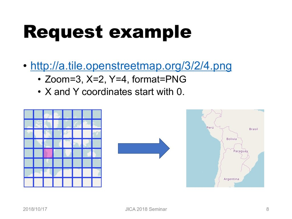 Request example • http://a.tile.openstreetmap.o...