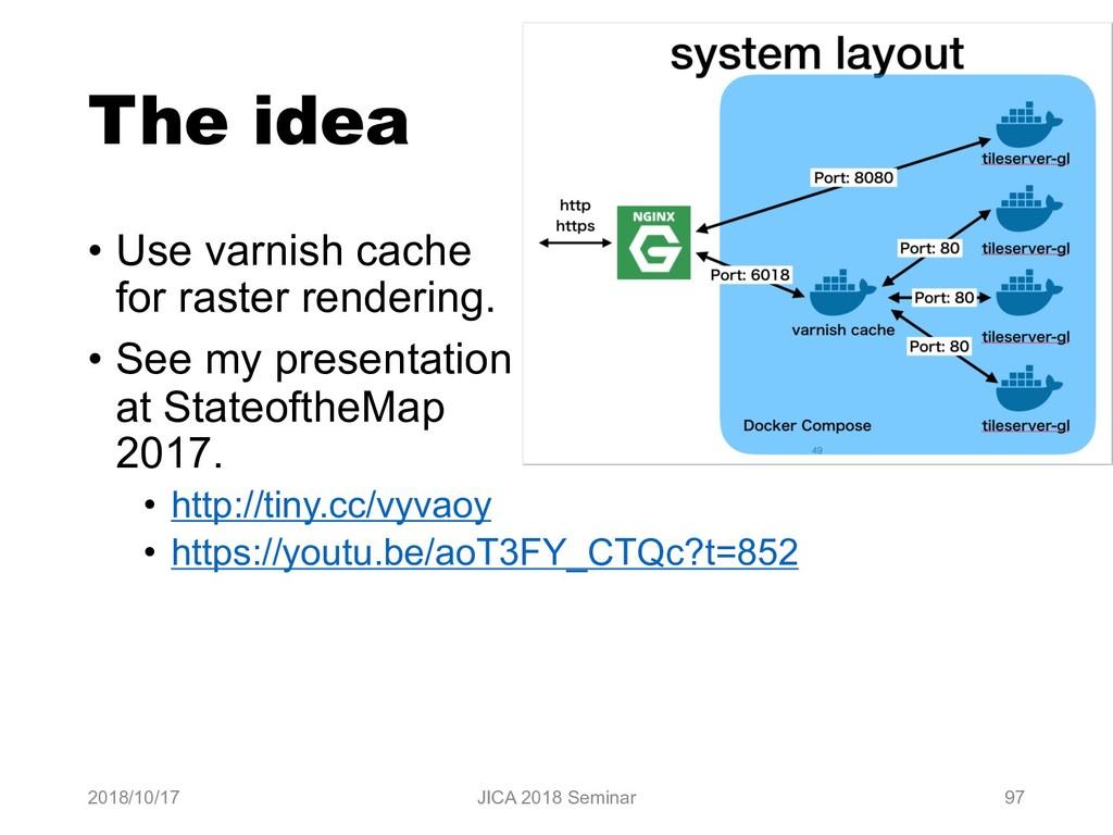 The idea • Use varnish cache for raster renderi...
