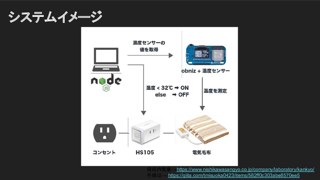 システムイメージ 寝床内気象→https://www.nishikawasangyo.co....