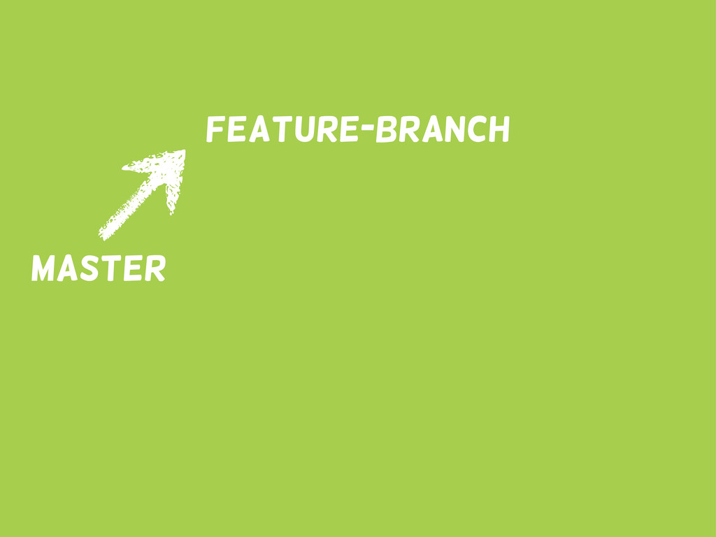 Master feature-branch