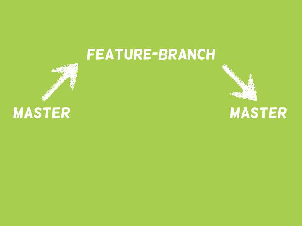 Master feature-branch Master