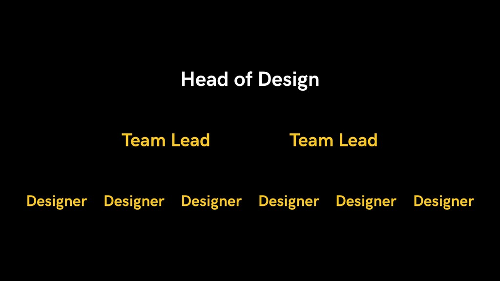 Head of Design Team Lead Team Lead Designer Des...