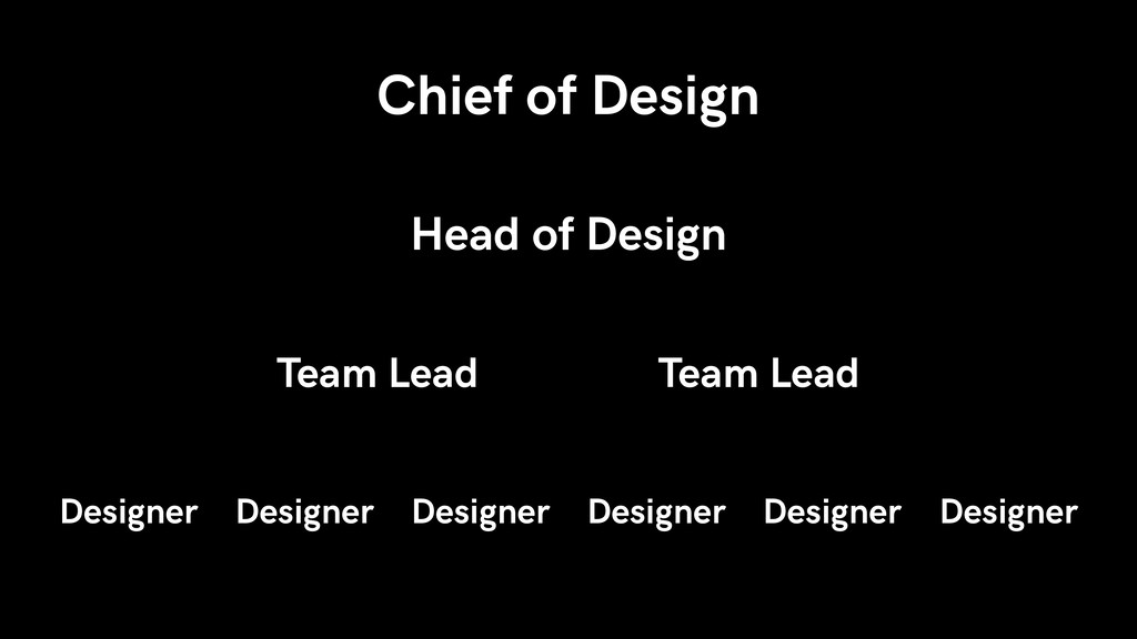 Chief of Design Head of Design Team Lead Team L...