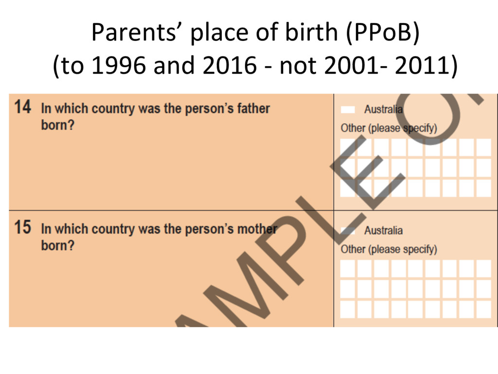 Parents' place of birth (PPoB) (to 1996 and 201...