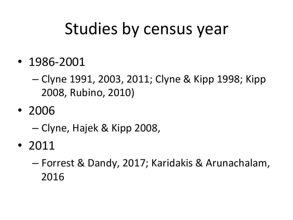 Studies by census year • 1986-2001 –Clyne 199...