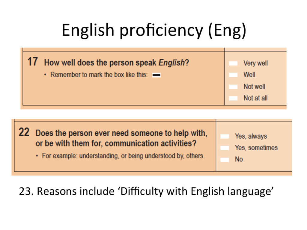English proficiency (Eng) 23. Reasons include 'D...