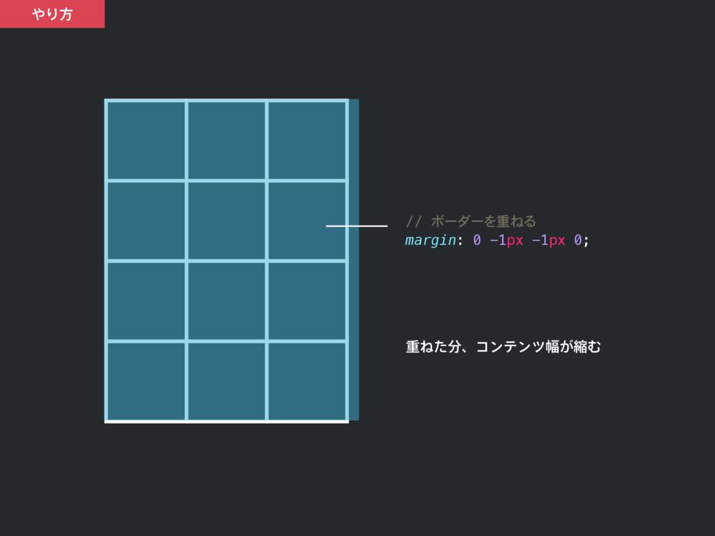 Γํ // ボーダーを重ねる margin: 0 -1px -1px 0; ॏͶͨɺίϯς...
