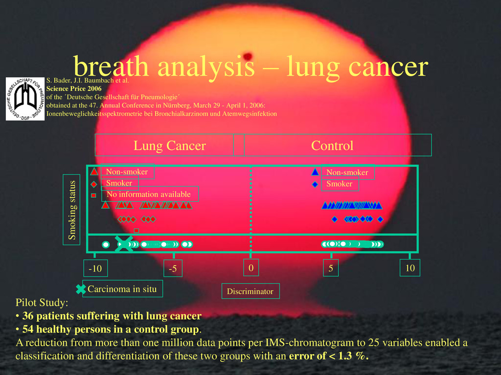 breath analysis – lung cancer Pilot Study: • 36...