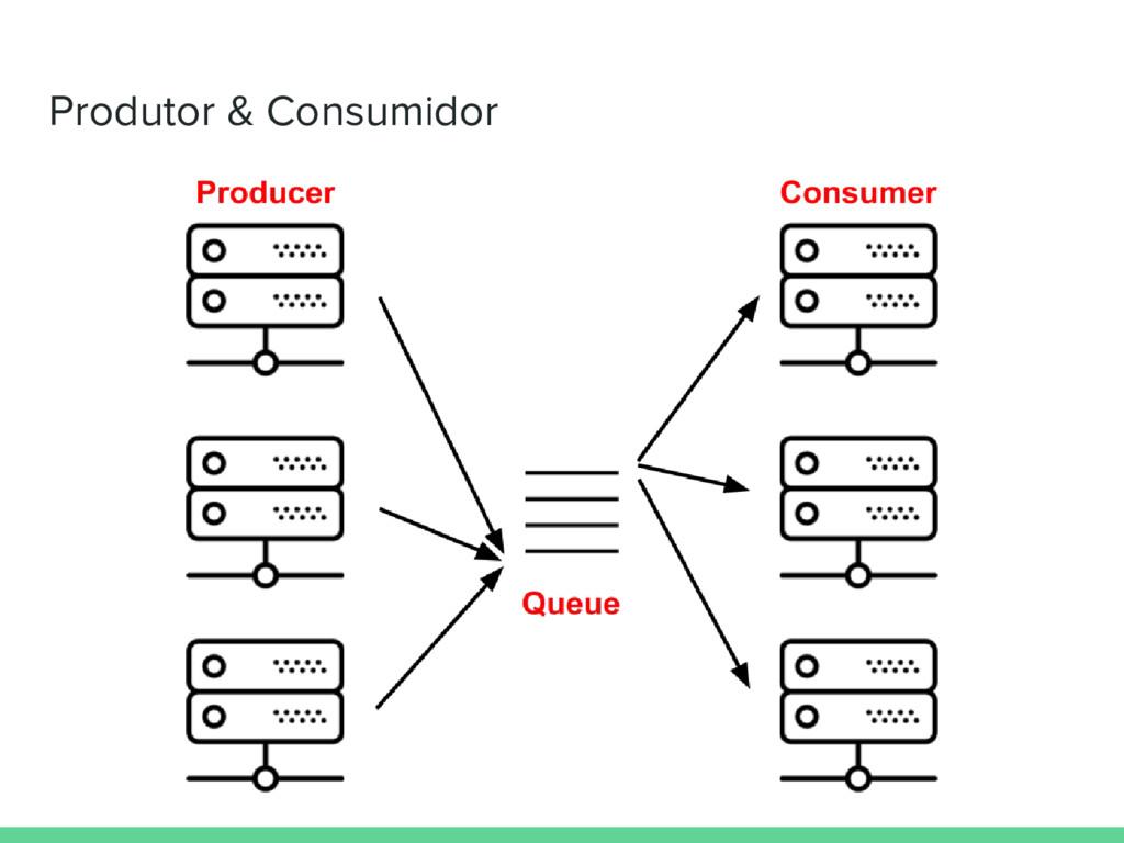 Produtor & Consumidor