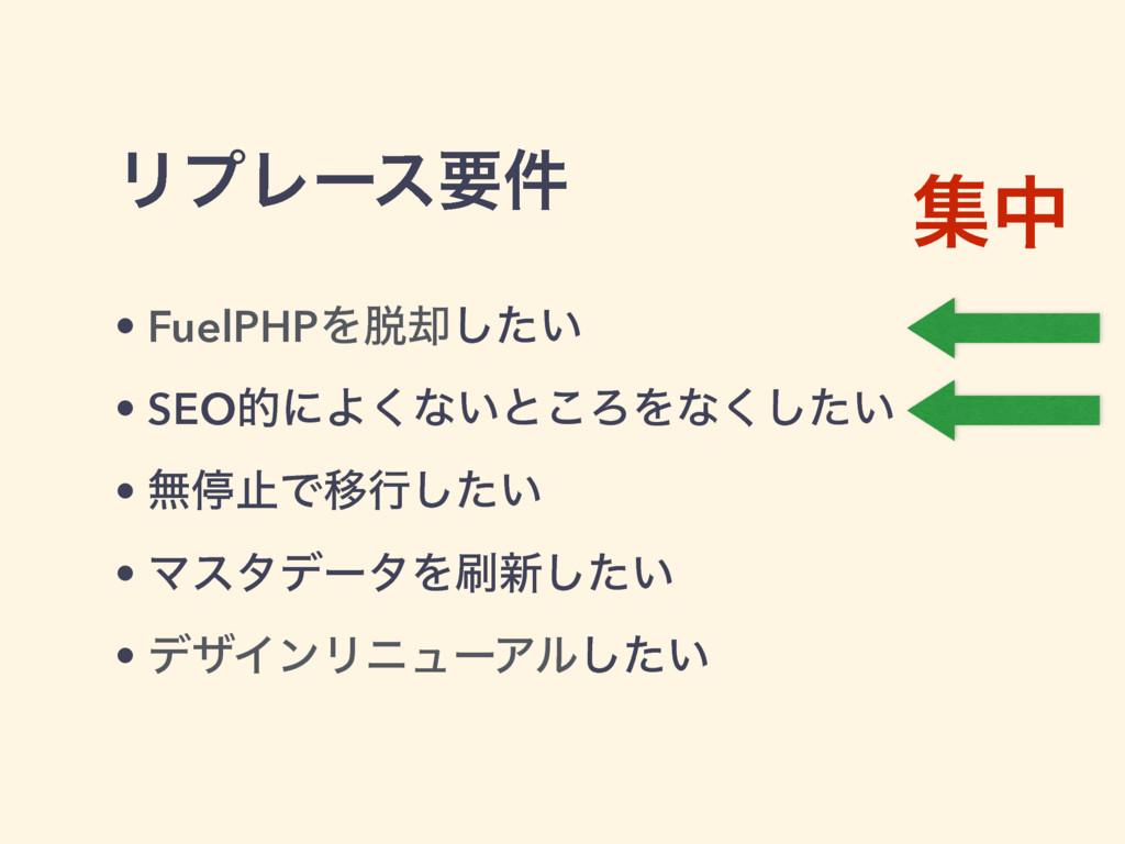 • FuelPHPΛ٫͍ͨ͠ • SEOతʹΑ͘ͳ͍ͱ͜ΖΛͳ͍ͨ͘͠ • ແఀࢭͰҠߦͨ͠...