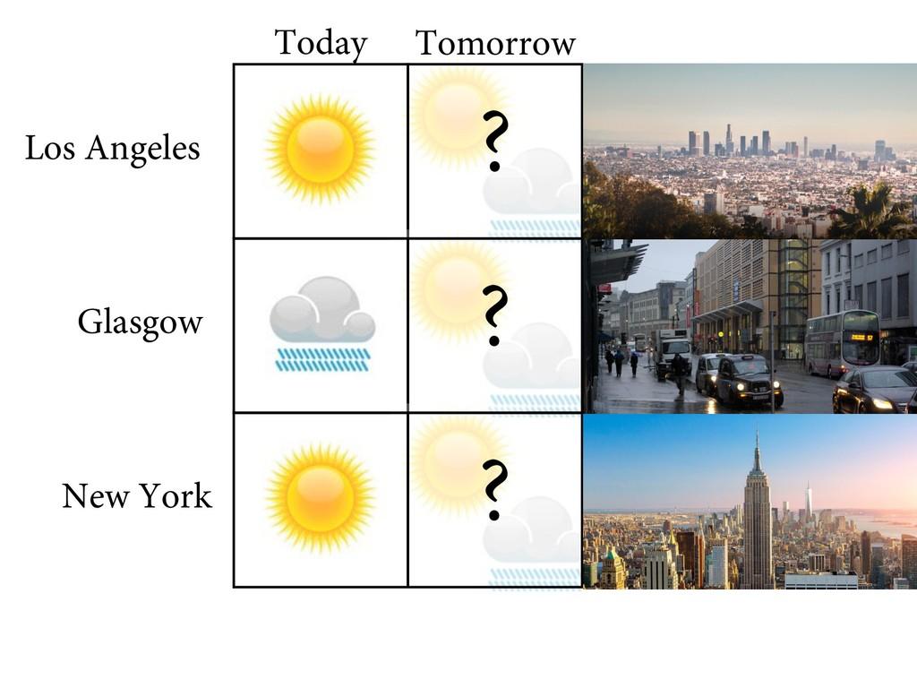 Today Tomorrow Los Angeles Glasgow ? ? ? New Yo...