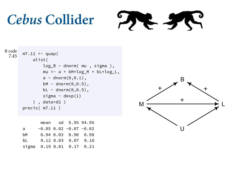 Cebus Collider JWFE TQFDJFT MJLF $FCVT BOE UIBU...