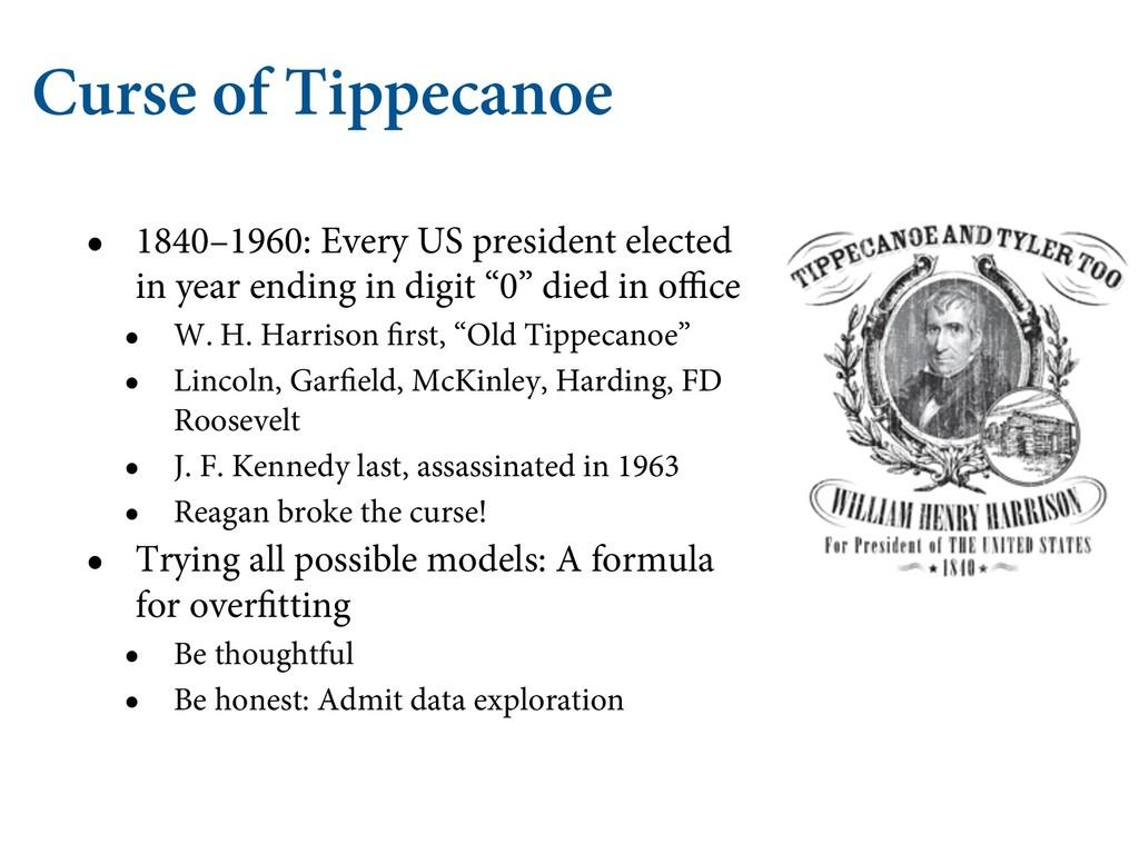 Curse of Tippecanoe • 1840–1960: Every US presi...