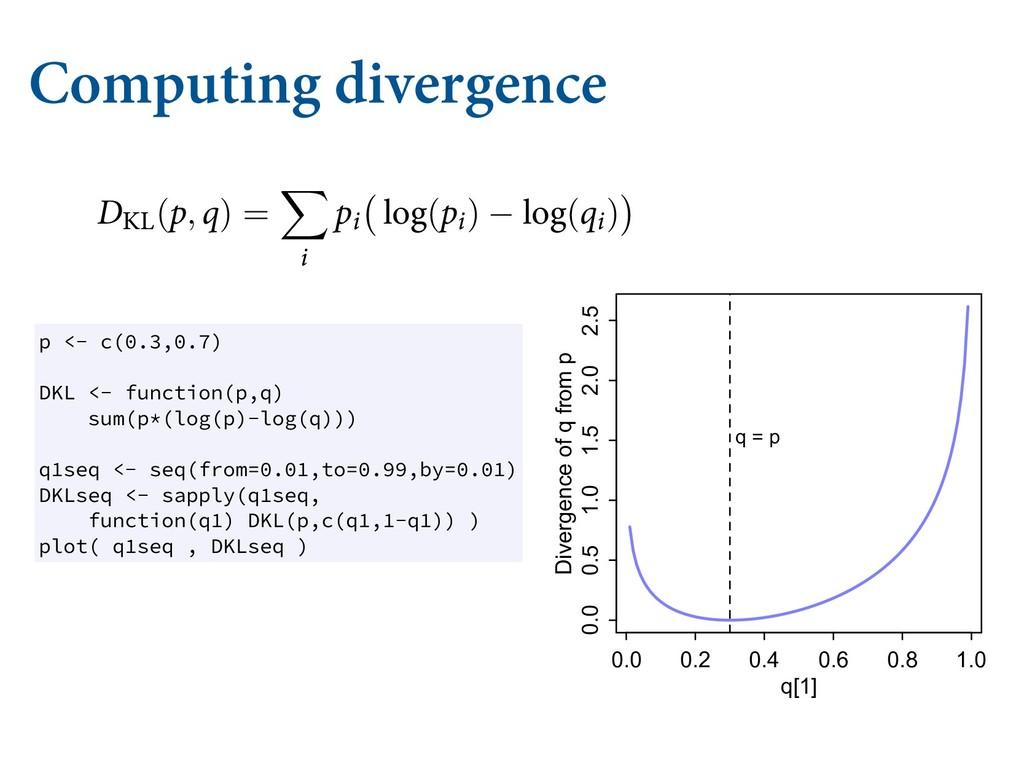 Computing divergence   OTUFBE UIBU UIFTF FWFO...