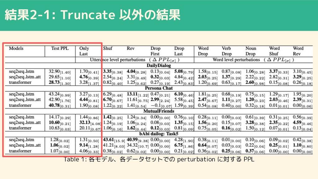 結果2-1: Truncate 以外の結果 Table 1: 各モデル、各データセットでの p...