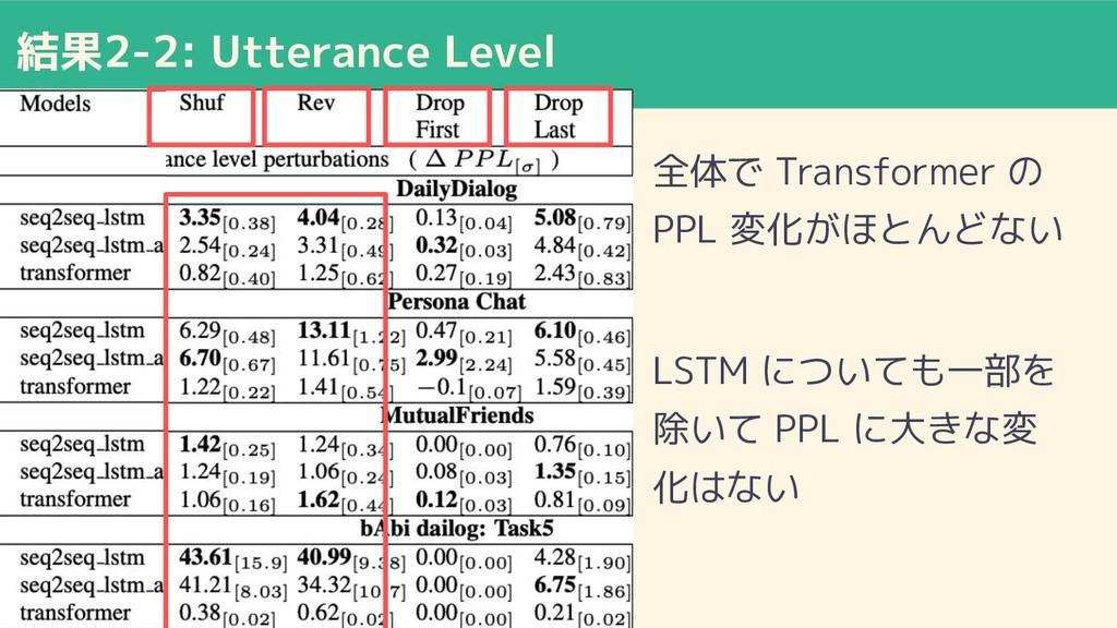 結果2-2: Utterance Level 全体で Transformer の PPL 変化...