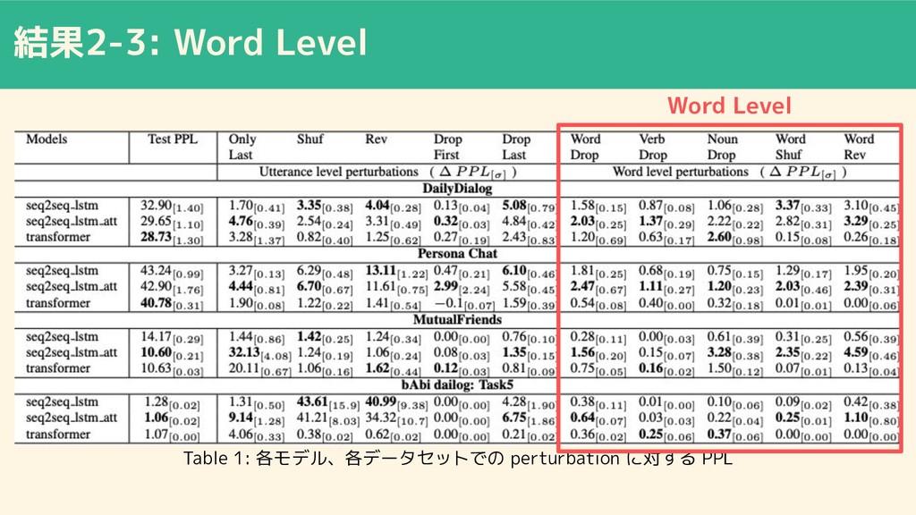 結果2-3: Word Level Table 1: 各モデル、各データセットでの pertu...
