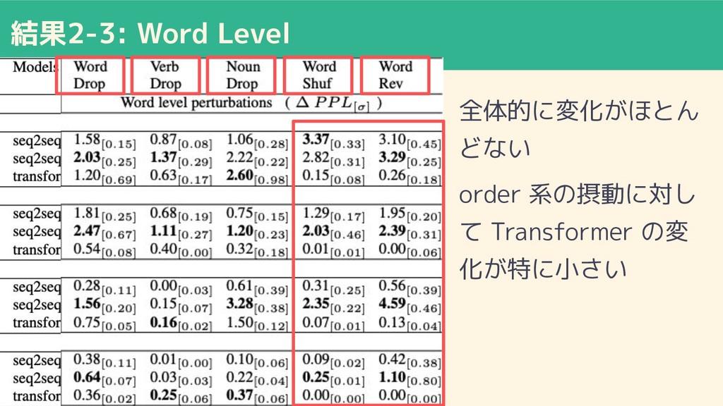 結果2-3: Word Level 全体的に変化がほとん どない order 系の摂動に対し ...