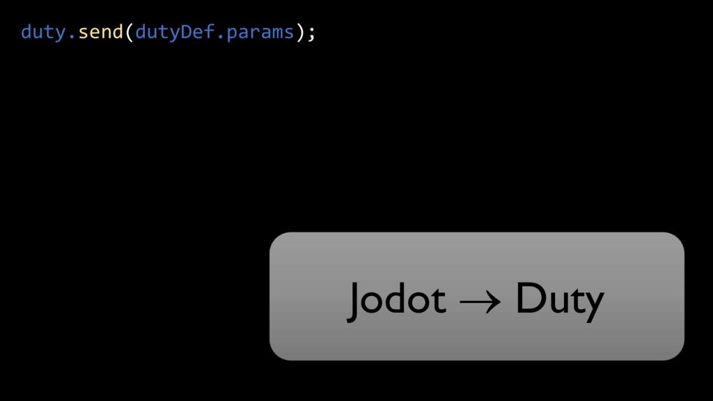 duty.send(dutyDef.params); Jodot  Duty