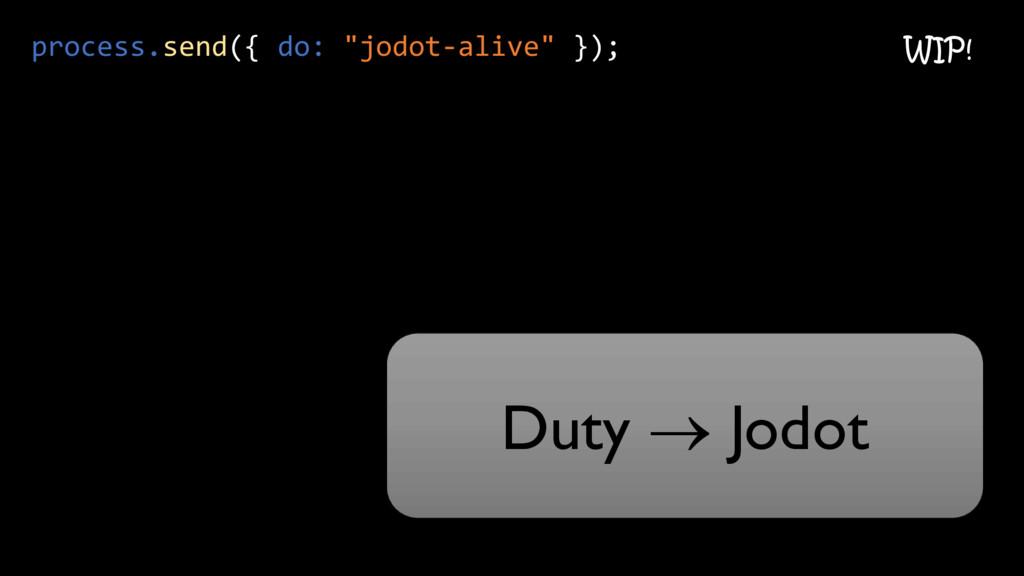 "process.send({ do: ""jodot-alive"" }); WIP! Duty ..."
