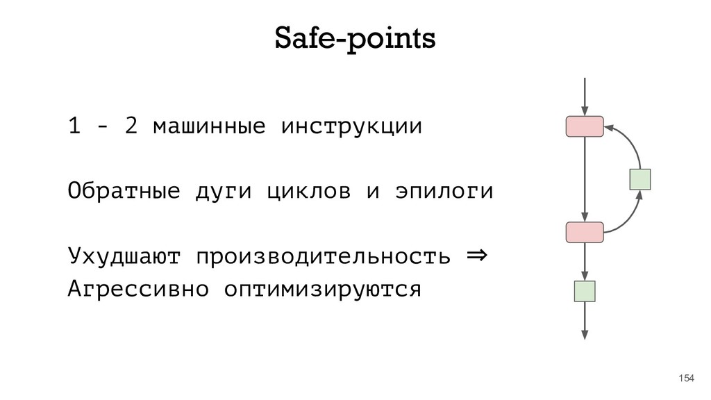 154 Safe-points 1 - 2 машинные инструкции Обрат...