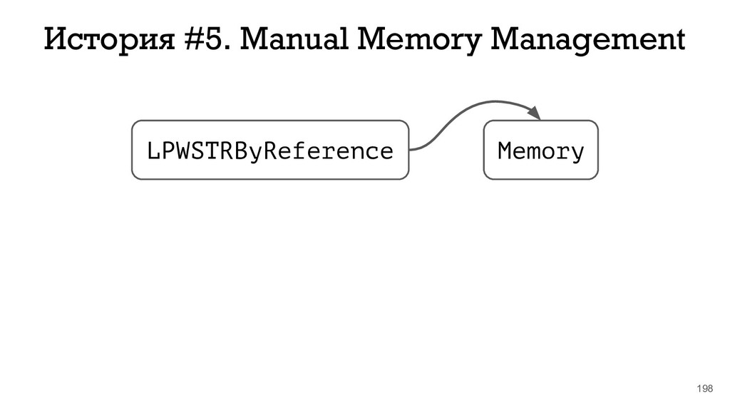 198 История #5. Manual Memory Management LPWSTR...