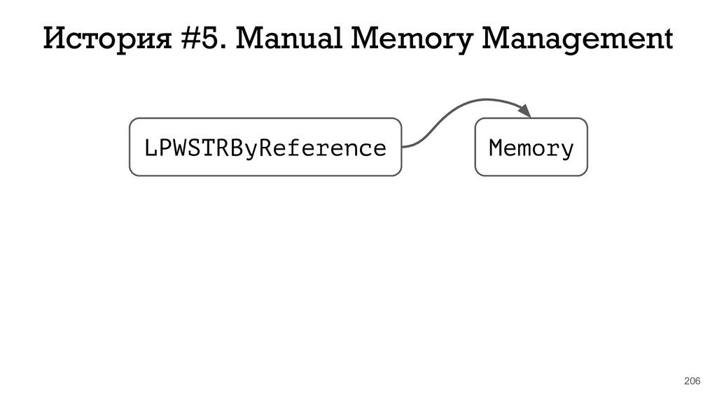 206 История #5. Manual Memory Management LPWSTR...