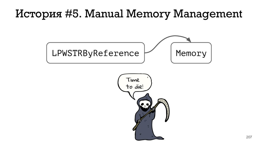 207 История #5. Manual Memory Management LPWSTR...