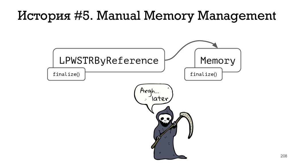 208 История #5. Manual Memory Management LPWSTR...