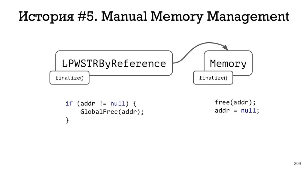 209 История #5. Manual Memory Management LPWSTR...